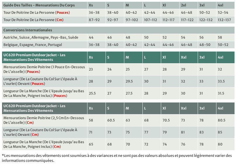 UC620 Tableaux de Tailles